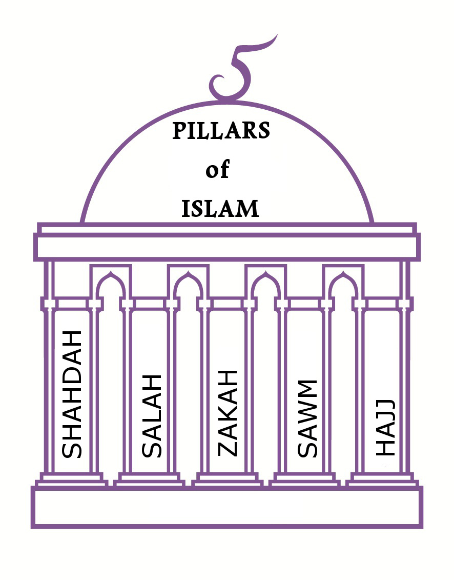 five principles of islam in other Islam, a name given by allah to this religion (quran 5:4), is an arabic word which   in that which was given to moses and jesus and other prophets from their lord   sincerely apply the five basic principles (pillars) on which islam is based: ibn.